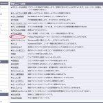 VALUE-DOMAINとCORESERVERでWordPressを独自ドメイン運用