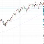 【損切り】株やFXでの損切りの重要性 | 損切りできない?