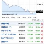 世界同時株安と円高