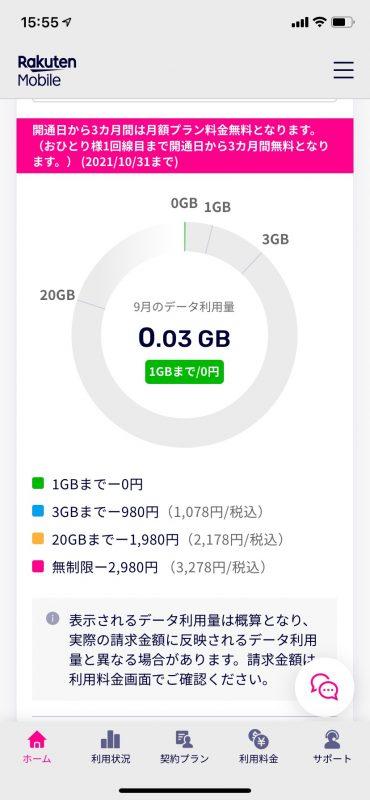 楽天モバイルデータ使用量